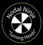 Nodal Ninja Panoramic Head Rotator